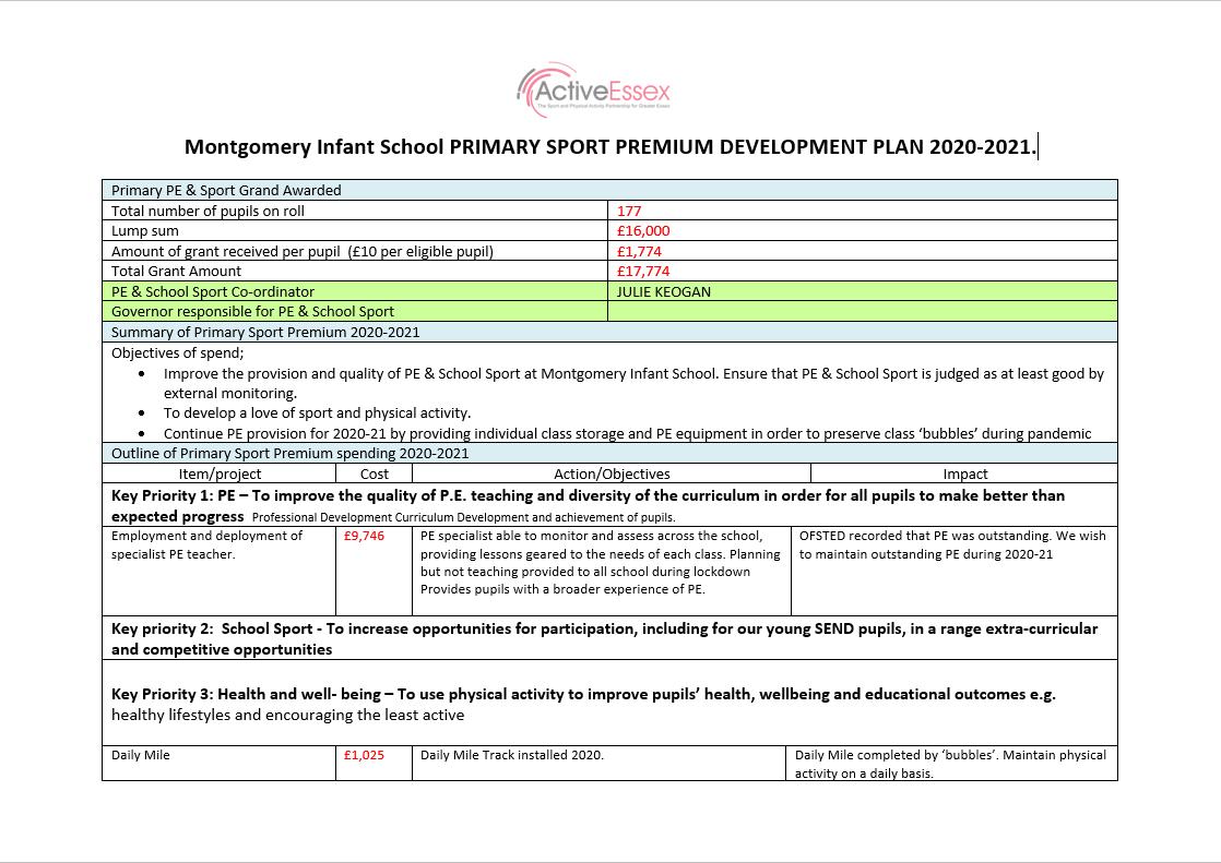 MIS Sport premium 2020-21 1